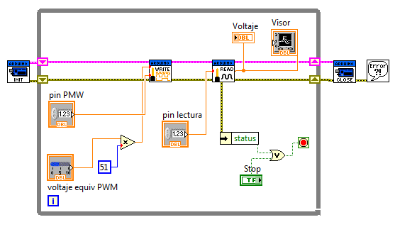 Arduino Labview Instrumentos Virtuales on dc motor diagram