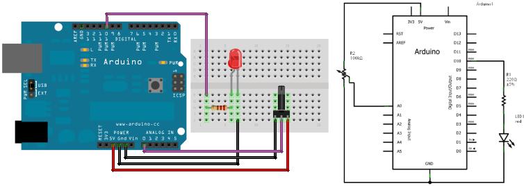 Arduino labview instrumentos virtuales